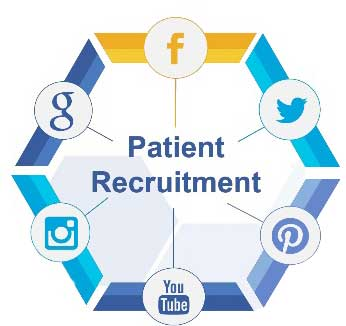 Image result for patient recruitment